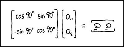 matrixtransformatie