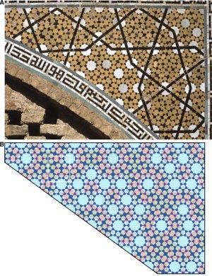 fig 3: tiling