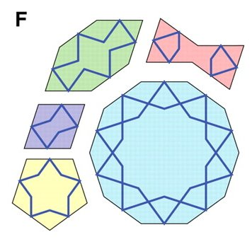 fig 1: tegels