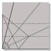 driedeling van een hoek