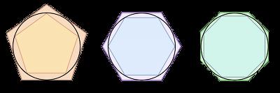 archimedespi