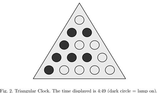 driehoekigeklok