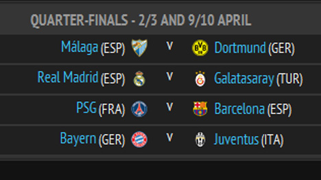 Loting-CL-kwartfinales-468